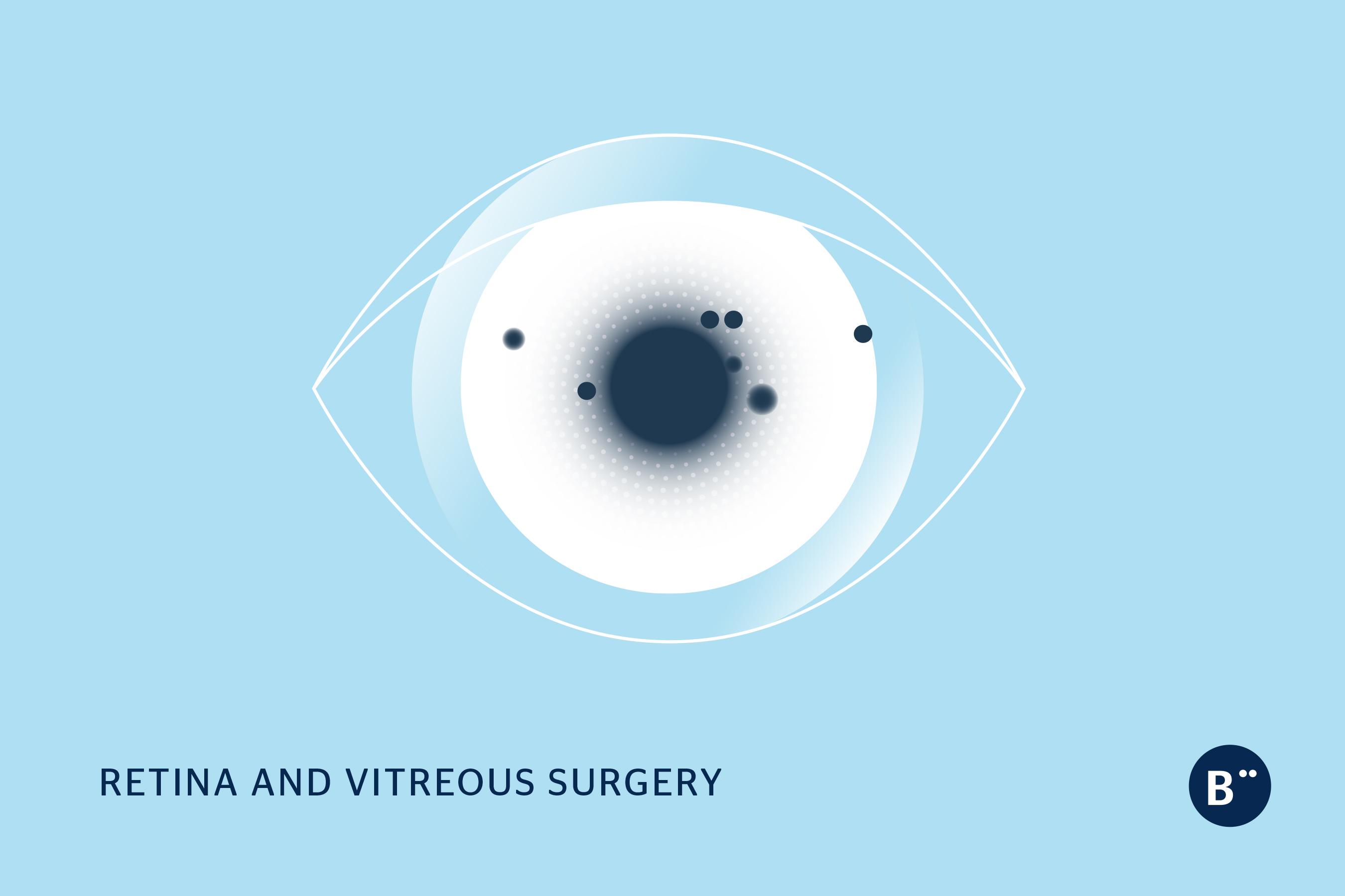 dr_bohm_retina_virteous